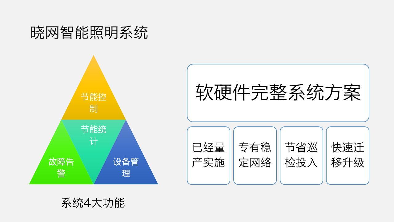 3系统功能和优势_看图王.jpg